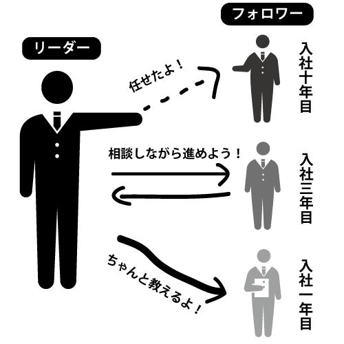 SL理論のイメージ図。